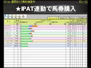 【レースの波乱度が人目でわかる】JRA-VAN対応IPAT連動の競馬ソフト