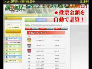 三連単的中法!【競馬予想が簡単】JRA-VAN対応競馬ソフト