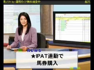万馬券予想術【投資競馬で収入UP】JRA-VAN競馬ソフト
