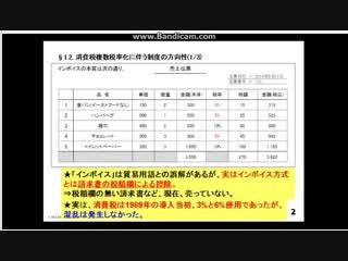 【簡易課税】(10/14)内税・税込経理なら事実上単一税率維持★食品安全強化