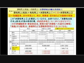 【金八アゴラ(2016/05/06OA)】(3/14)医師の立場から見た病院損税問題【消費税法施行令第48条5項】