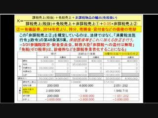 【金八アゴラ(2016/05/06OA)】(4/14)医師の立場から見た病院損税問題【消費税法施行令第48条5項】